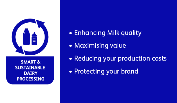enhancing milk quality