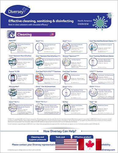 viricidal efficiency cleaning products